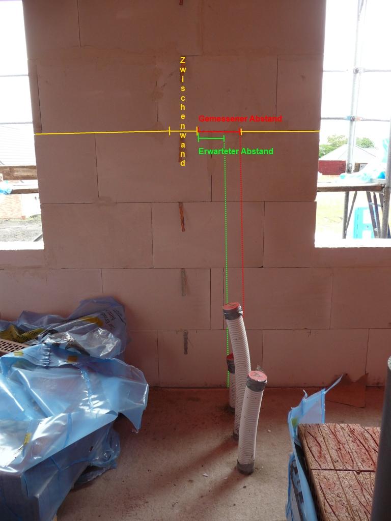 Nachgemessen: die Mauer stimmt, aber die Rohre sind ca.10cm zu weit rechts :-/